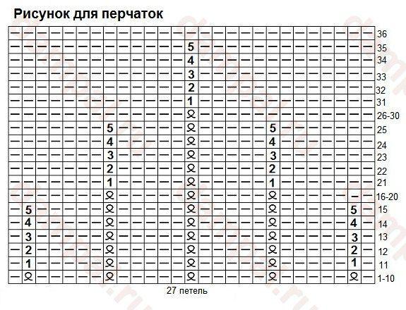 https://gala.dampal.ru/wp-content/uploads/2018/01/seedheads-shema-perch.jpg